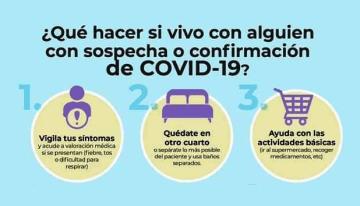 Relación con enfermos de COVID-19