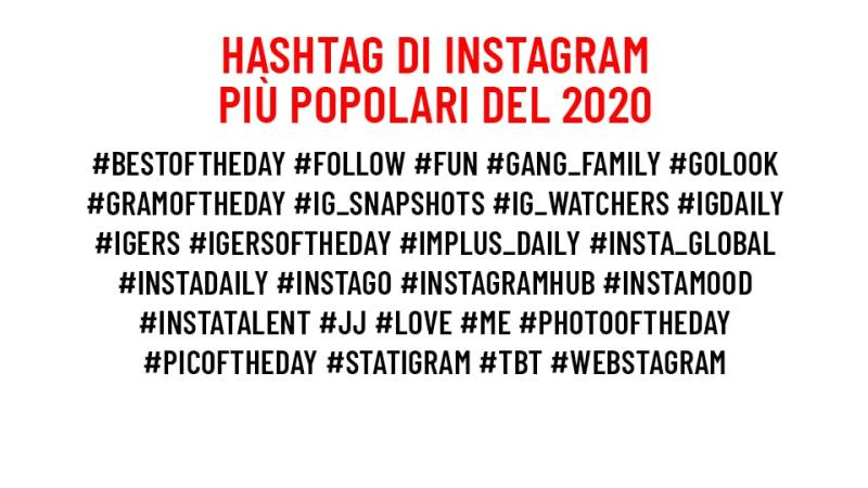 The most used hashtags in 2020. Credits: Modern Photography