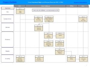 Order To Cash Process Flow Diagram