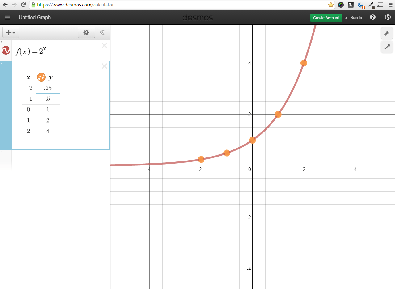 Graphing Exponential Equations Calculator