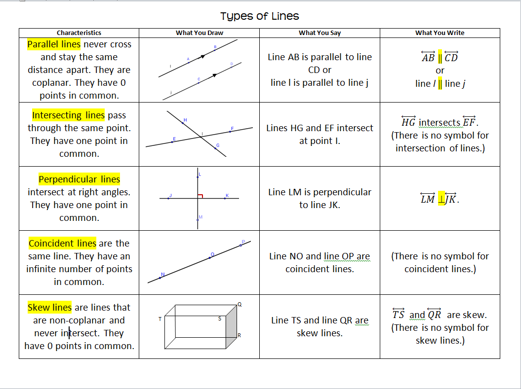 Worksheet Line Segments