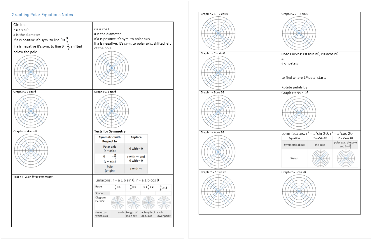 Equations Of Circles Worksheet
