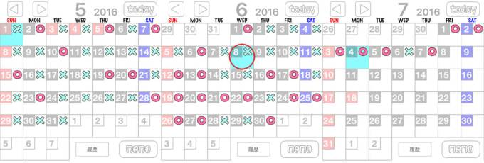 カルグルトの口コミ:カルグルトの腸内改善結果のお通じカレンダー