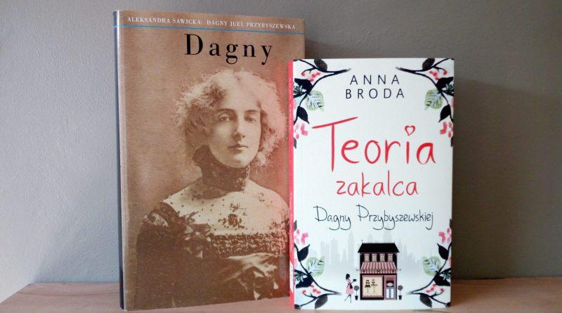 Anna Broda, Teoria zakalca Dagny Przybyszewskiej