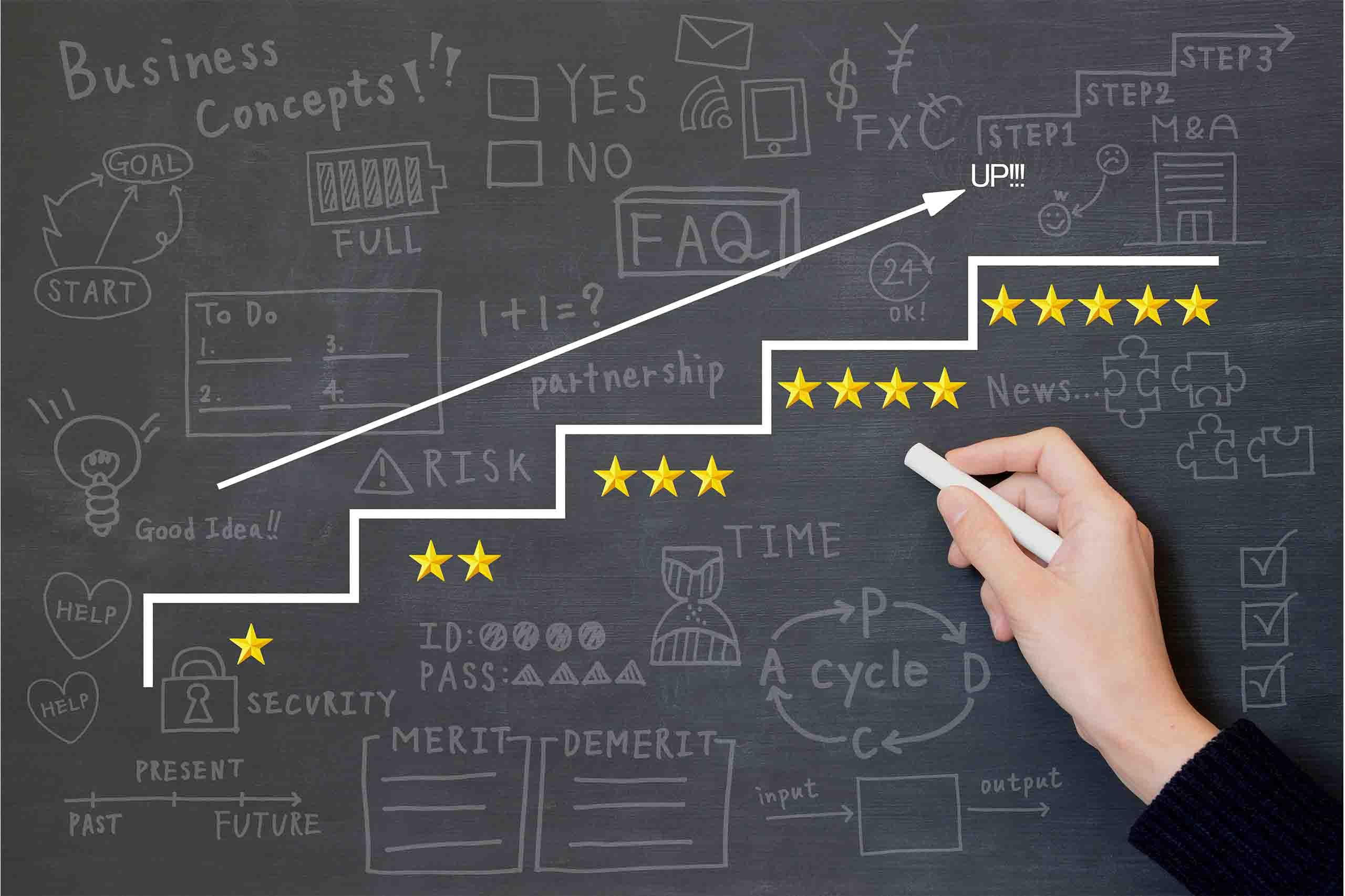 検索順位を決めるのは「Google」高評価されるサイトのSEO対策とは?
