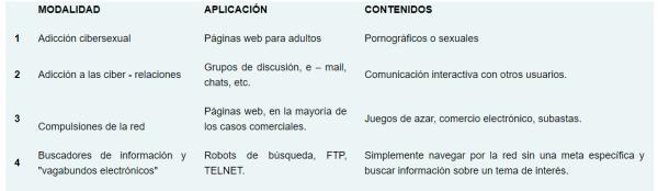 La Adicción a Internet - Evaluación de la adicción a internet