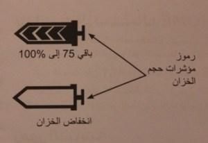5 - مضخة الانسولين