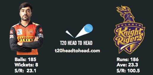 Rashid Khan head to head vs KKR