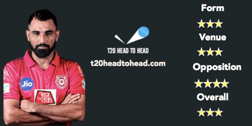 Mohammed Shami - Dream11 predictions RR vs PBKS
