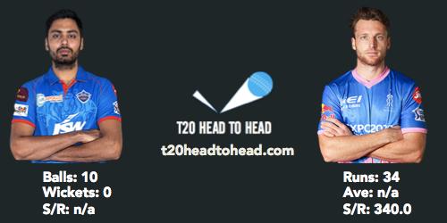 Avesh Khan vs Buttler IPL head to head record RR vs DC