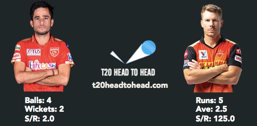 PBKS vs SRH Preview Warner Bisnoi head to head