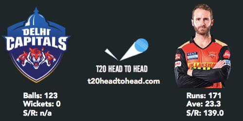 SRH vs DC head to head Williamson