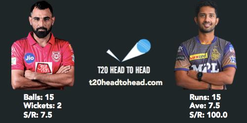 PBKS vs KKR head to head Shami Tripathi