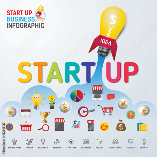 """Start up business concept design. Business concept with ..."