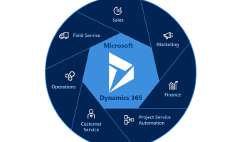 Dynamics 365 : Filtering and Fixing Lookup field Items | TAAGUNG