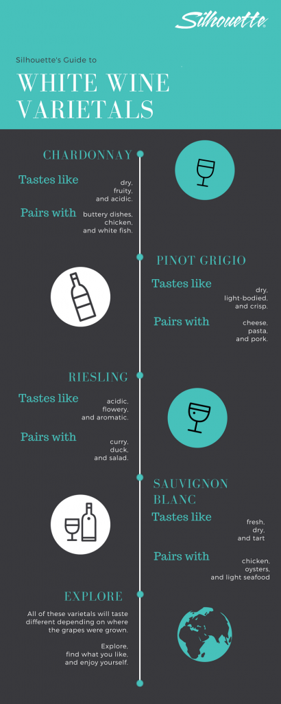 Silhouettes-Guide-to-White-Wine-Varietals-2-410x1024.png