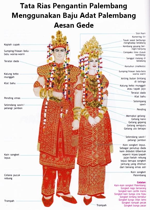 40+ Trend Terbaru Baju Adat Sumatera Barat Animasi - Smart ...
