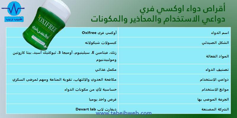 أقراص دواء اوكسي فري (Oxifree) دواعي الاستخدام والمحاذير والمكونات