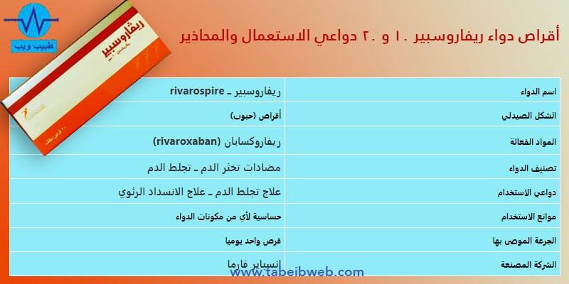 أقراص دواء ريفاروسبير 10 و 20 دواعي الاستعمال والمحاذير (rivarospire)