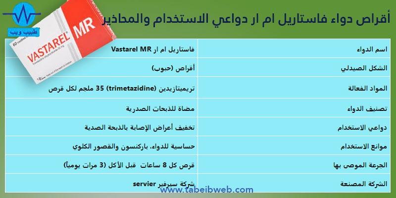 أقراص دواء فاستاريل ام ار Vastarel MR دواعي الاستخدام والمحاذير