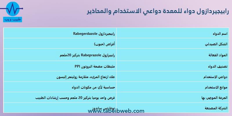 رابيجيردازول Rabegerdazole دواء للمعدة دواعي الاستخدام والمحاذير