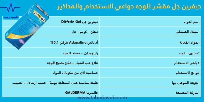 ديفرين جل Differin Gel مقشر للوجه دواعي الاستخدام والمحاذير