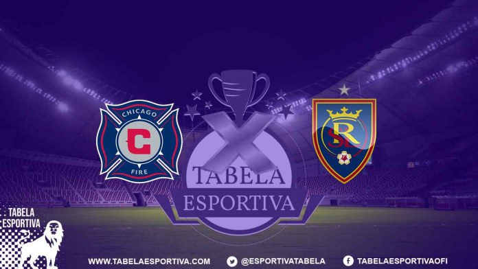 Onde a assistir a Chicago Fire x Real Salt Lake 22/06/2019 – MLS