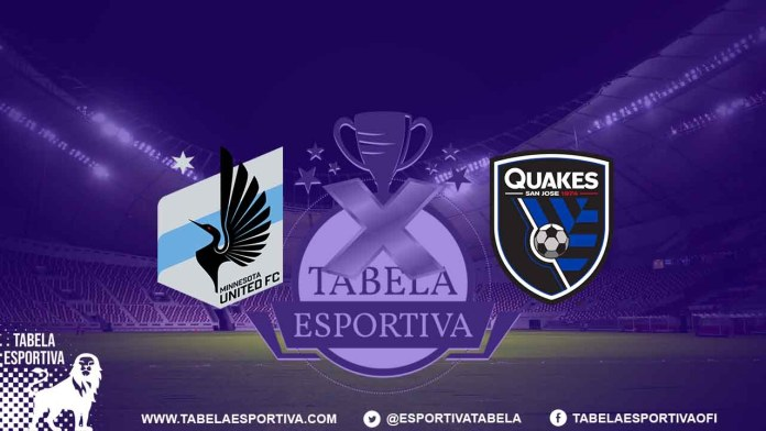 Onde a assistir a Minnesota United x SJ Earthquakes 03/07/2019 – MLS