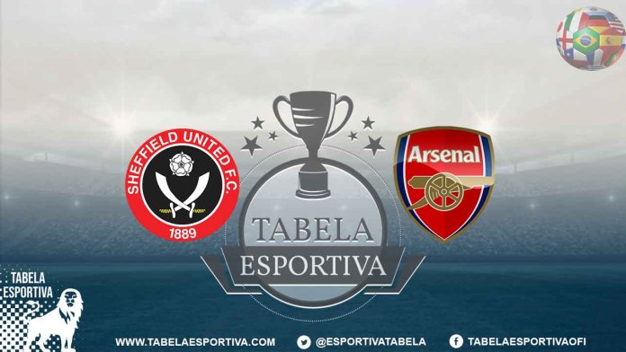 Onde a assistir a Sheffield United x Arsenal 21/10/2019 – Campeonato Inglês