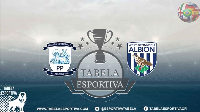 Onde a assistir a Preston North End x West Bromwich 02/12/2019 – Championship