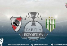 River Plate x Banfield