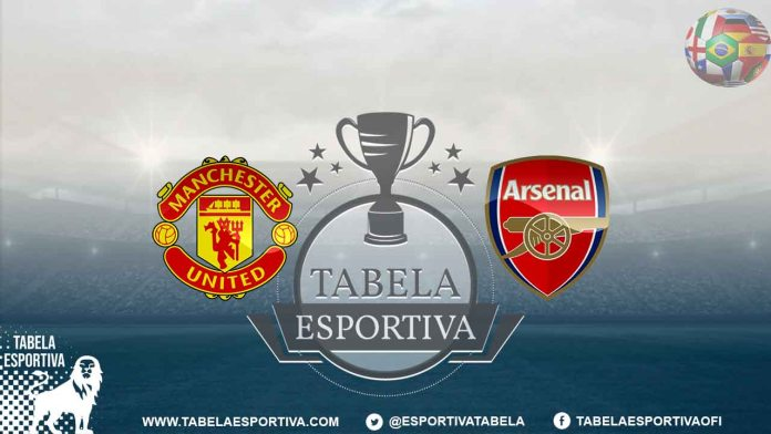Onde a assistir Manchester United x Arsenal 30/09/2019 – Campeonato Inglês