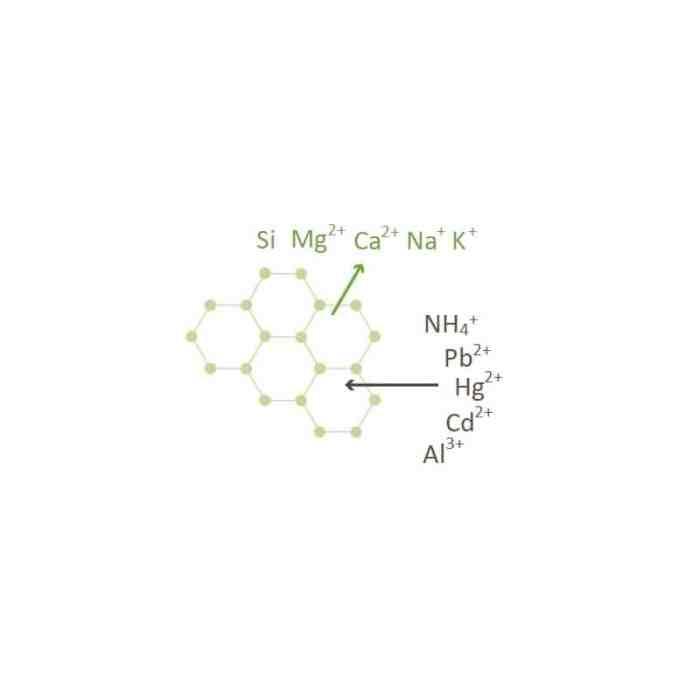 zeolit-detox-250g-aktywny-klinoptylolit-wyrob-medyczny-30dni-silnej-terapii