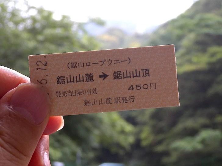 鋸山ロープウェー乗車券