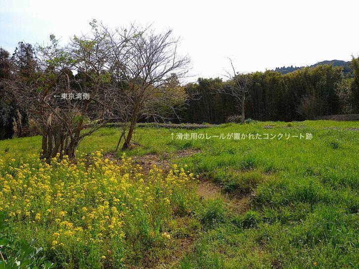 下滝田基地跡
