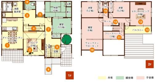 完全共有型二世帯住宅