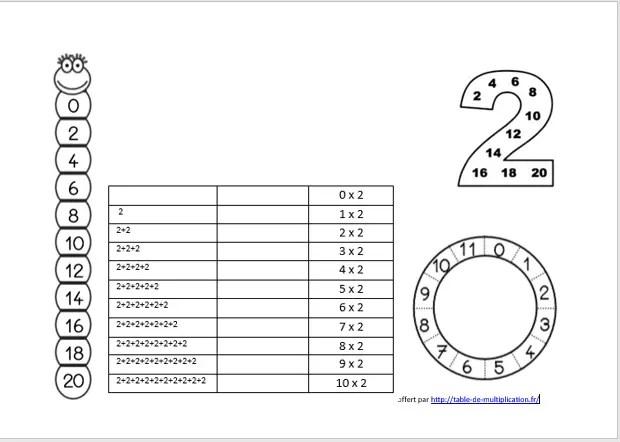 Feuilles de Calcul à colorier et découper