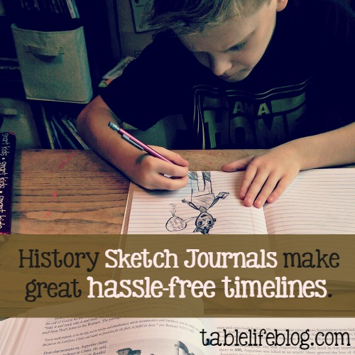 Hassle-free History Timelines for Homeschool