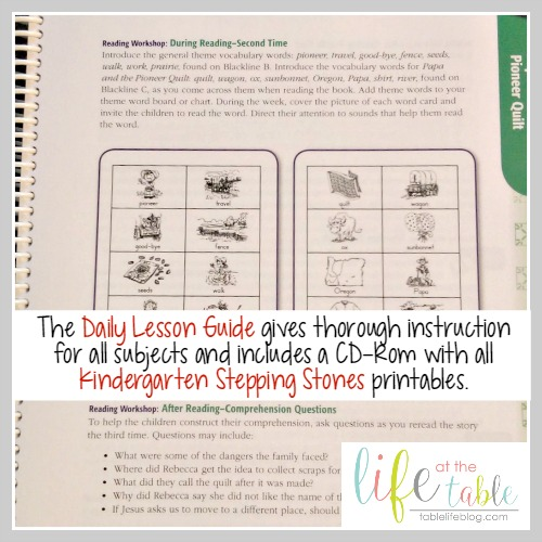 Kindergarten Stepping Stones, a Christian Homeschool Curriculum