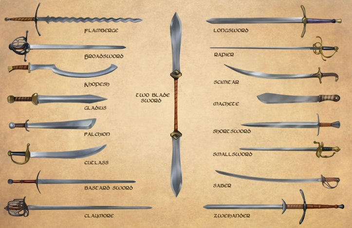 Fantasy RPG Weapons �...