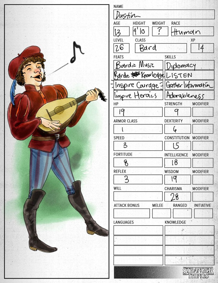 Stranger Things D&D Character Sheets – Tabletop Kingdoms