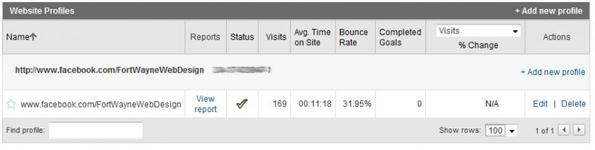 TabSite Analytics