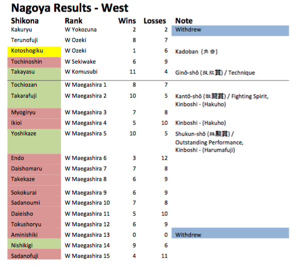 Nagoya 2016 West.png