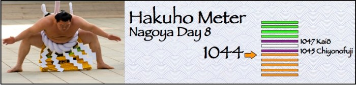 Hakuho-1044-Wide