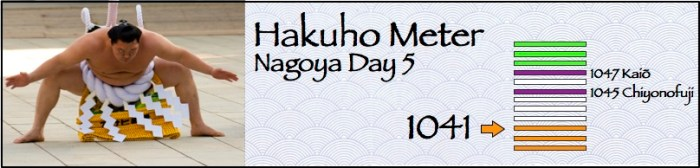 Hakuho=1041-Wide