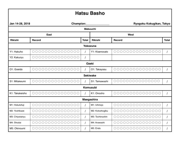 Hatsu Scorecard Preview