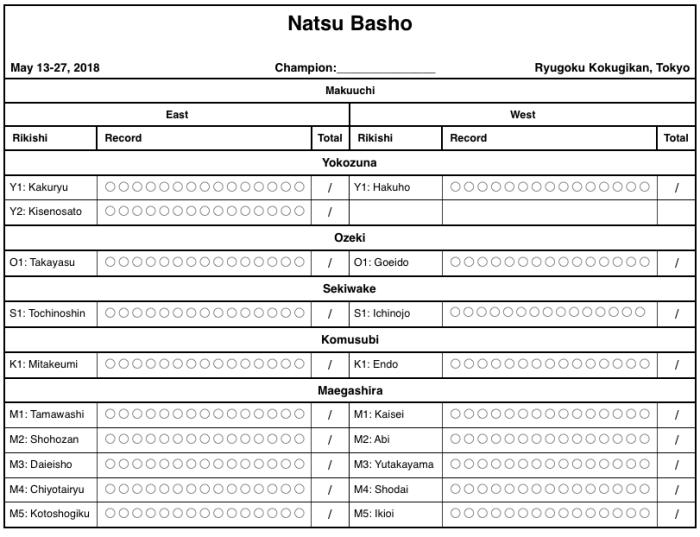 Natsu Basho