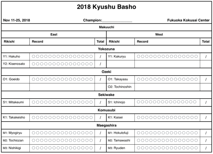 2018 Kyushu Scorecard Pic