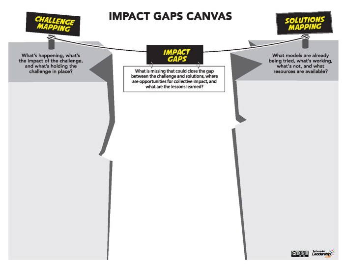 Impact Gaps Canvas