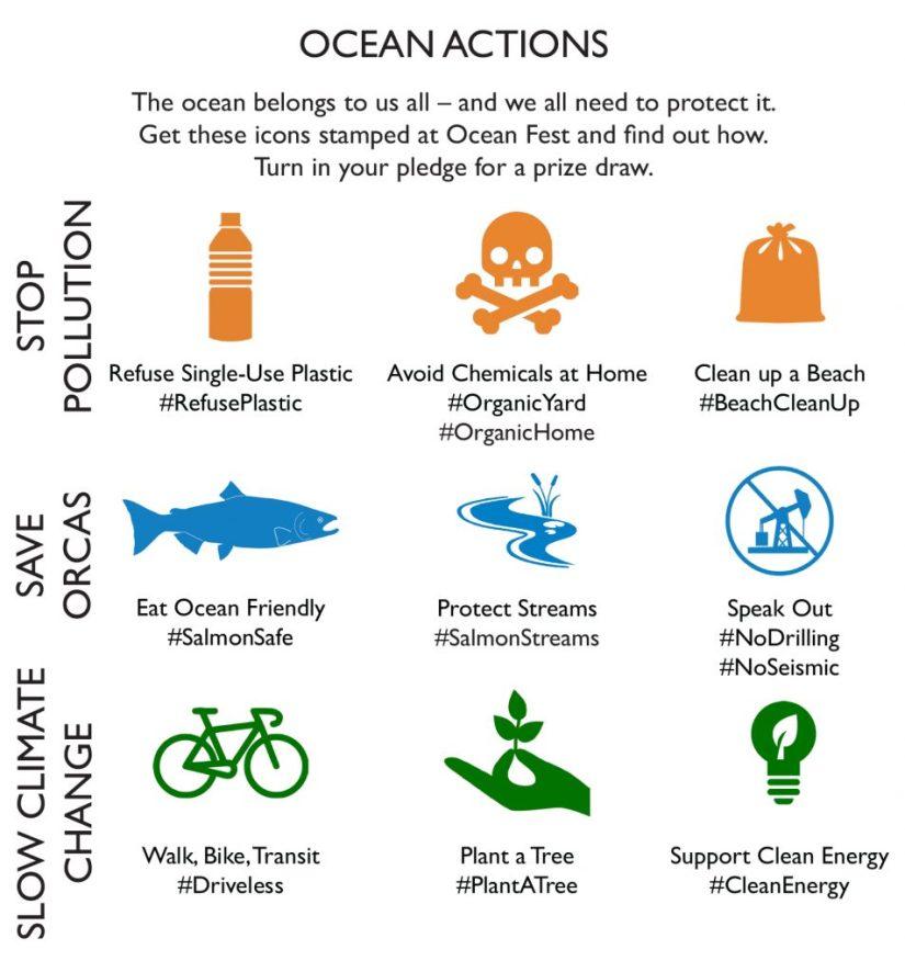 ocean actions